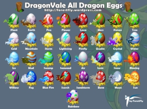 DragonVale All Dragon Eggs Chart With Moon and Sun dragon